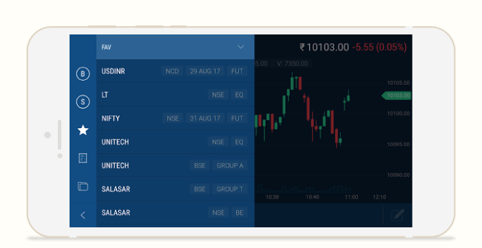 Track stocks on customised watchlists with Upstox Pro mobile